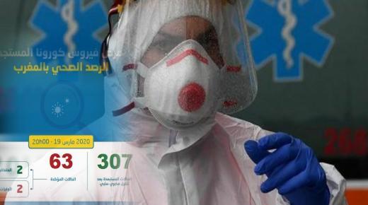 تسجيل إصابين جديدتين مؤكدتين بفيروس كورونا والحصيلة ترتفع إلى 63 حالة بالمغرب