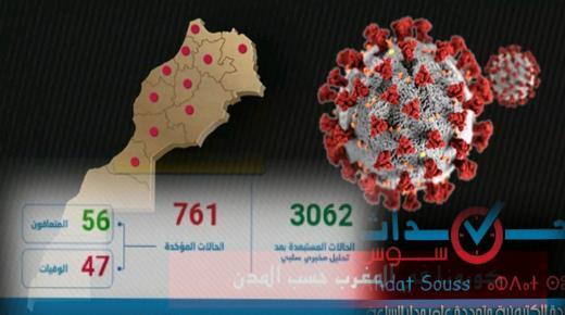 فيروس كورونا : تسجيل 70 حالة إصابة جديدة خلال ال24 ساعة الماضية والحصيلة الاجمالية تصل الى 761 حالة