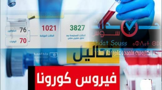 فيروس كورونا: 1021 حالة مؤكدة بالمغرب وتماثل خمس حالات جديدة للشفاء