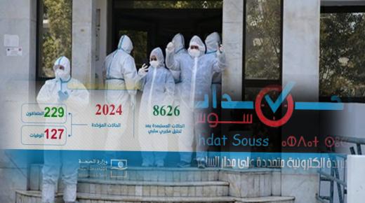 فيروس كورونا: 136 حالات إصابة جديدة بالمغرب خلال الـ24 ساعة الماضية ترفع الحصيلة الاجمالية إلى 2024 حالة