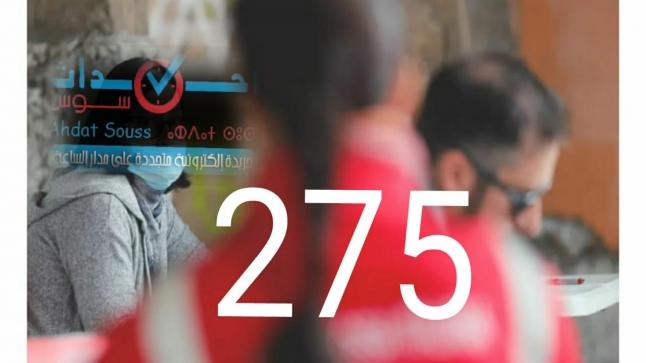 كورونا-المغرب: 275 حالة اصابة مؤكدة جديدة