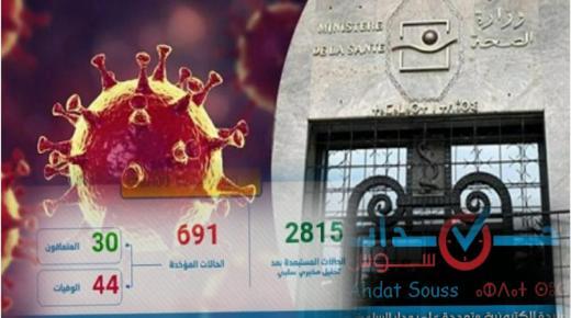 كورونا – المغرب : تسجيل 49 حالة مؤكدة ليصبح عدد إجمالي المصابين 691