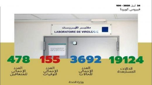 تسجيل 124 حالة مؤكدة جديدة بالمغرب ترفع العدد الإجمالي إلى 3692 حالة