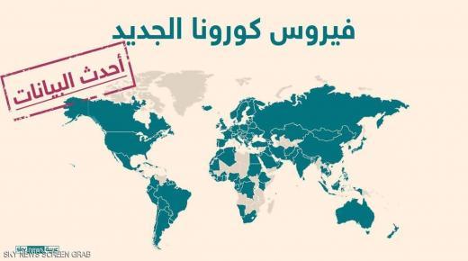 أرقام كورونا عبر العالم
